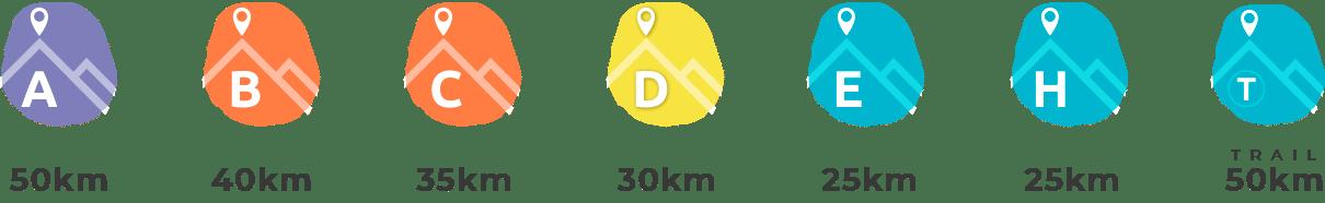 Parcours et trails Obivwak